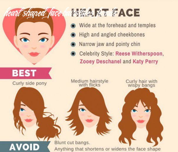 10 best face shape hairstyles for idea for characters images