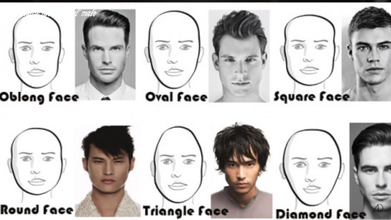 12 perfect hairstyles different face shapes di 12 | potongan