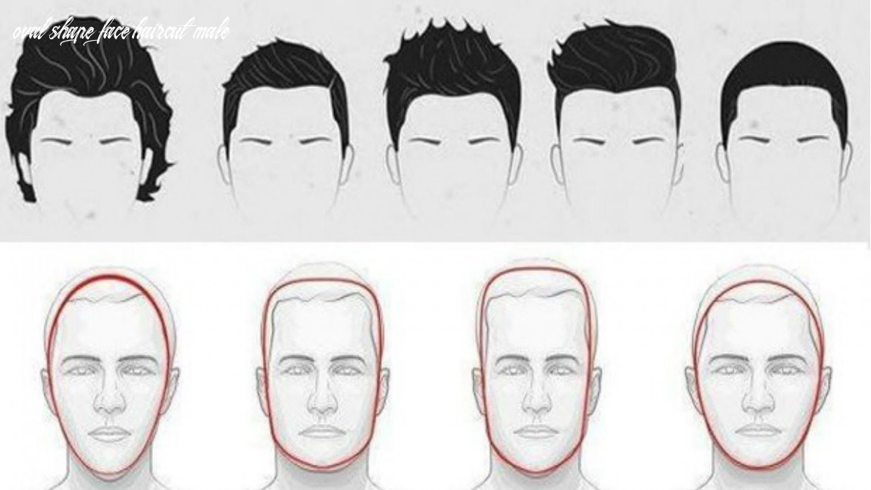 Choose the best hairstyle for your face shape for men : hairstyle