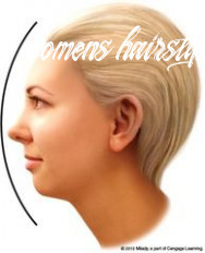 Convex profile: receding forehead & chin style: curls or bangs