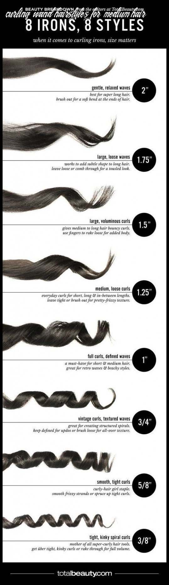 Curling iron line up: the right wand for every curl | curling iron