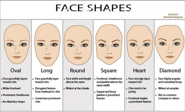 Hairstyles For Different Face Shapes!