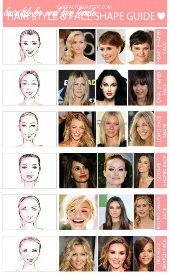 Know which hairstyle suits your face with our hairstyle & face