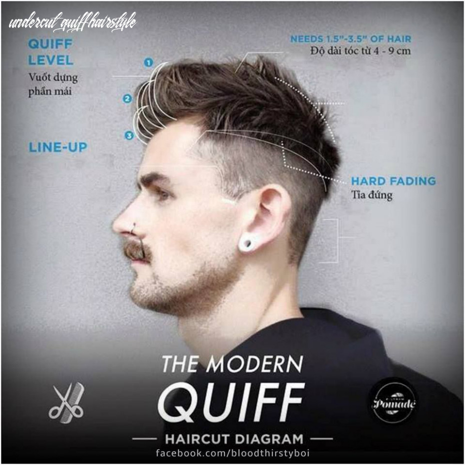 The modern quiff | Modern quiff, Quiff hairstyles, Men haircut styles