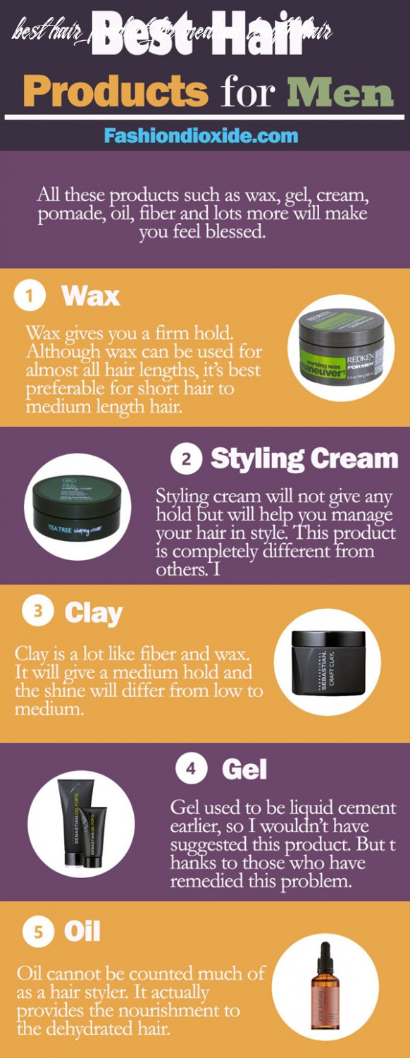 What are the best hair products for men? fashiondioxide best hair product for medium length hair
