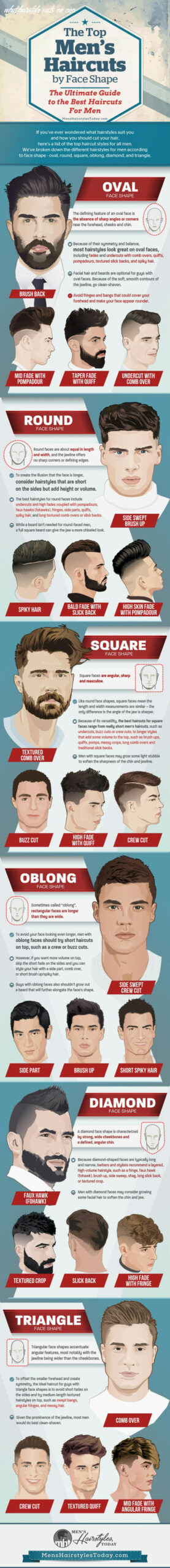 What Haircut Should I Get? (10 Guide)