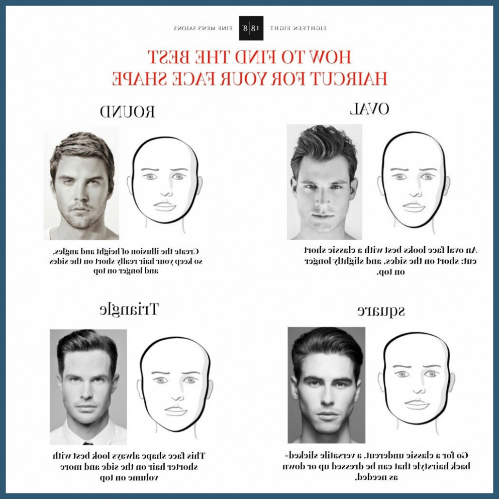 What hairstyle suits me men 10 how to choose the right men s