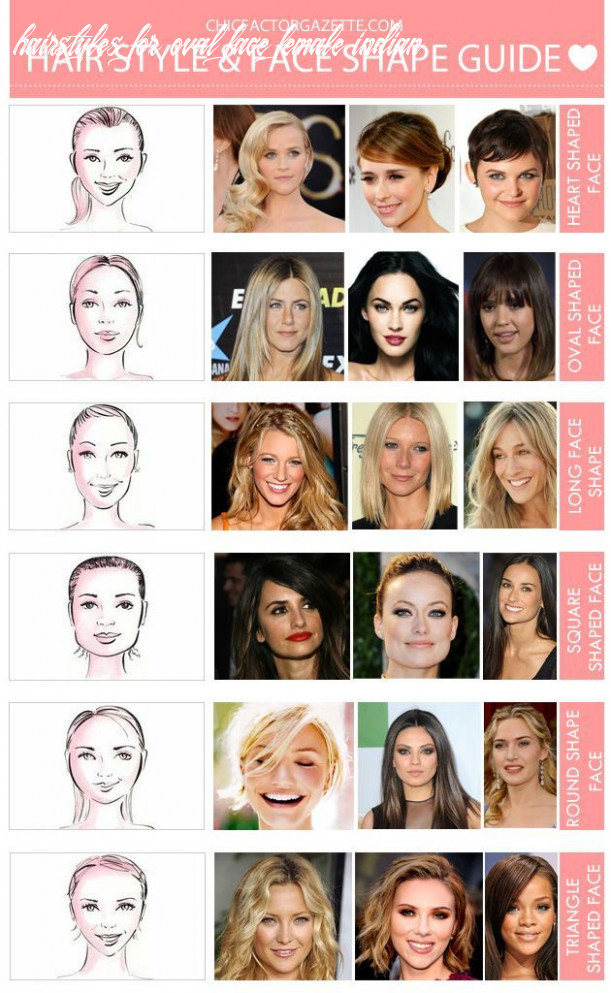 Which hair style would suit your face shape (with images) | face