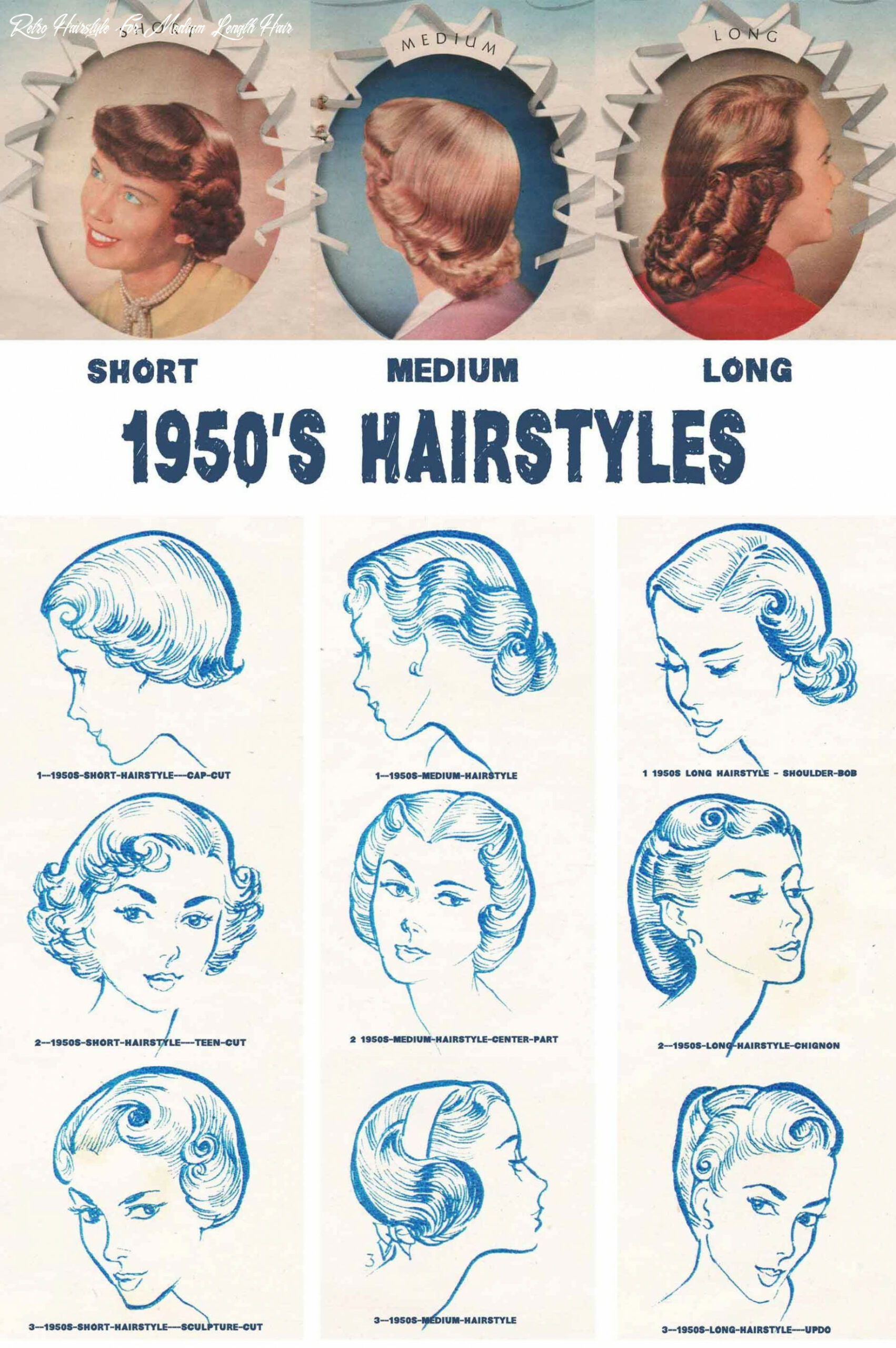 12s hairstyles chart for your hair length (con imágenes