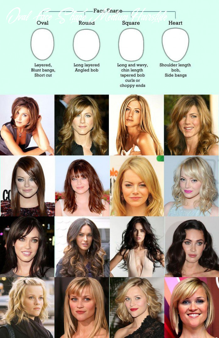 A hairstyles guide according to face shape for women   oval face