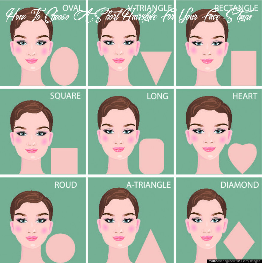 An eyebrow shaping guide for sparse or aging brows | frisuren