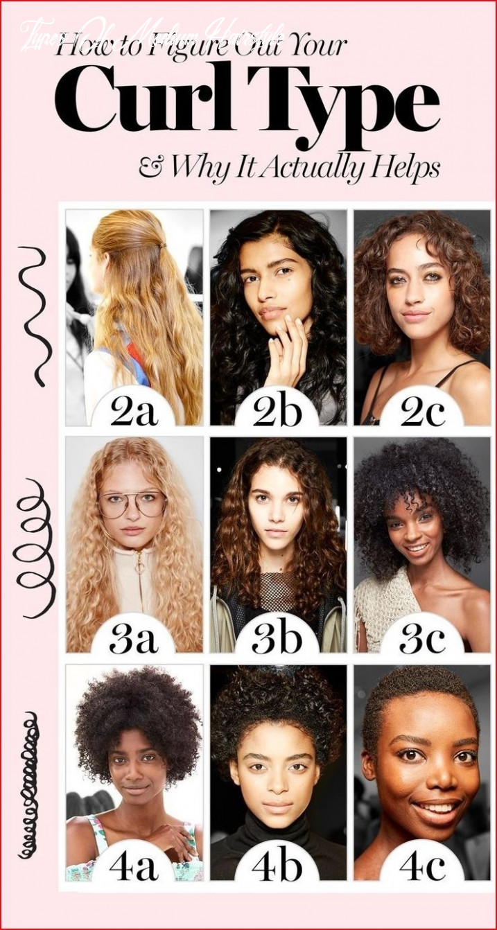 Classification of medium hair types | curly hair styles, types of