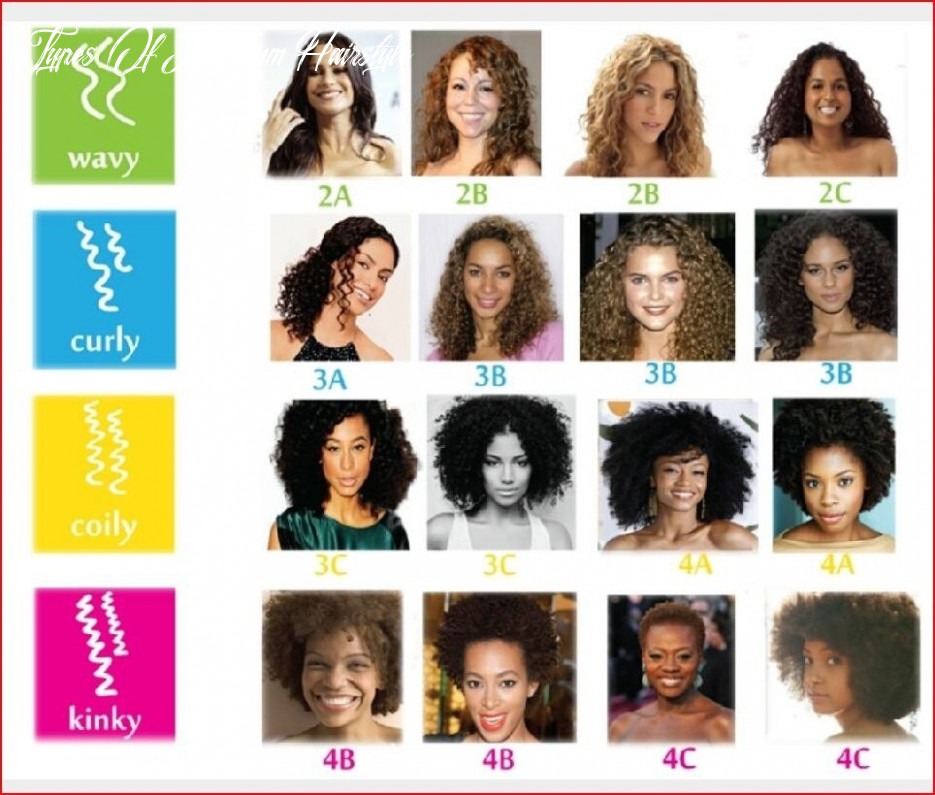 Classification of medium hair types | curly hair types, types of