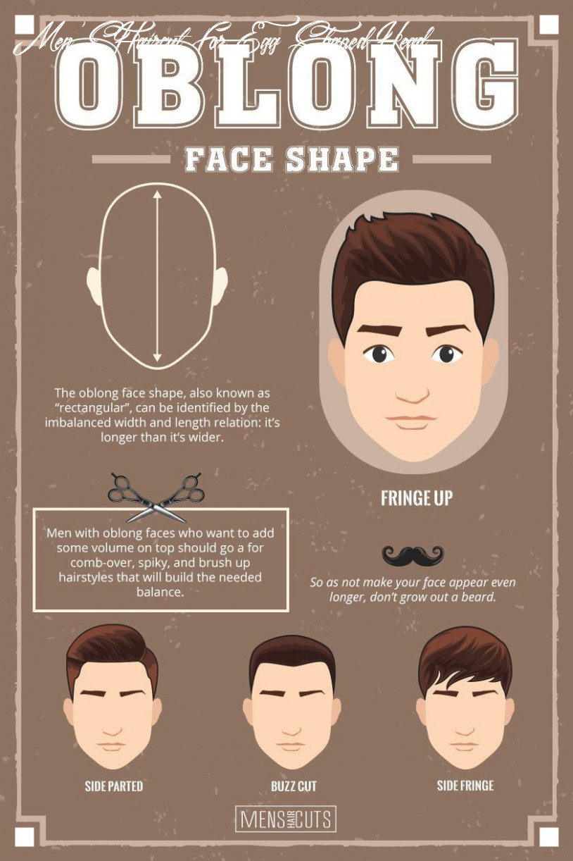 Faceshapehairstyle | male face shapes, oval face hairstyles, face
