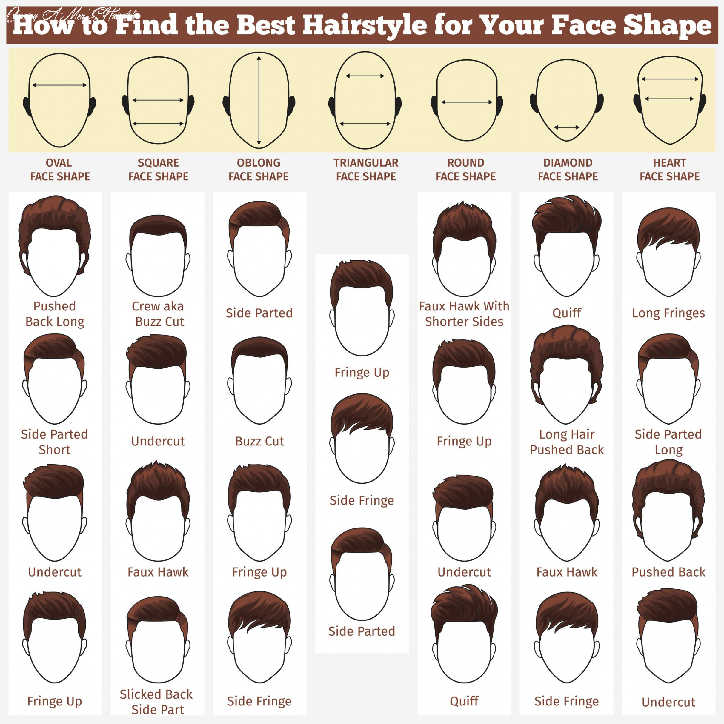Finding the right haircut for you | curly hair men, cool mens
