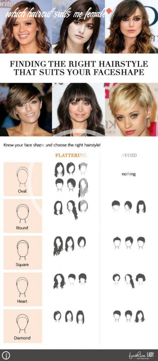Finding the right hairstyle to suit your face shape | haircut for