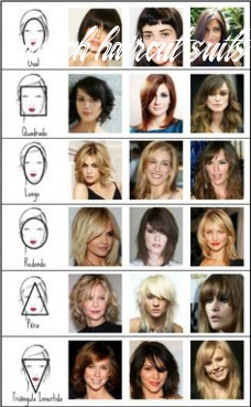 Haircut for face shape