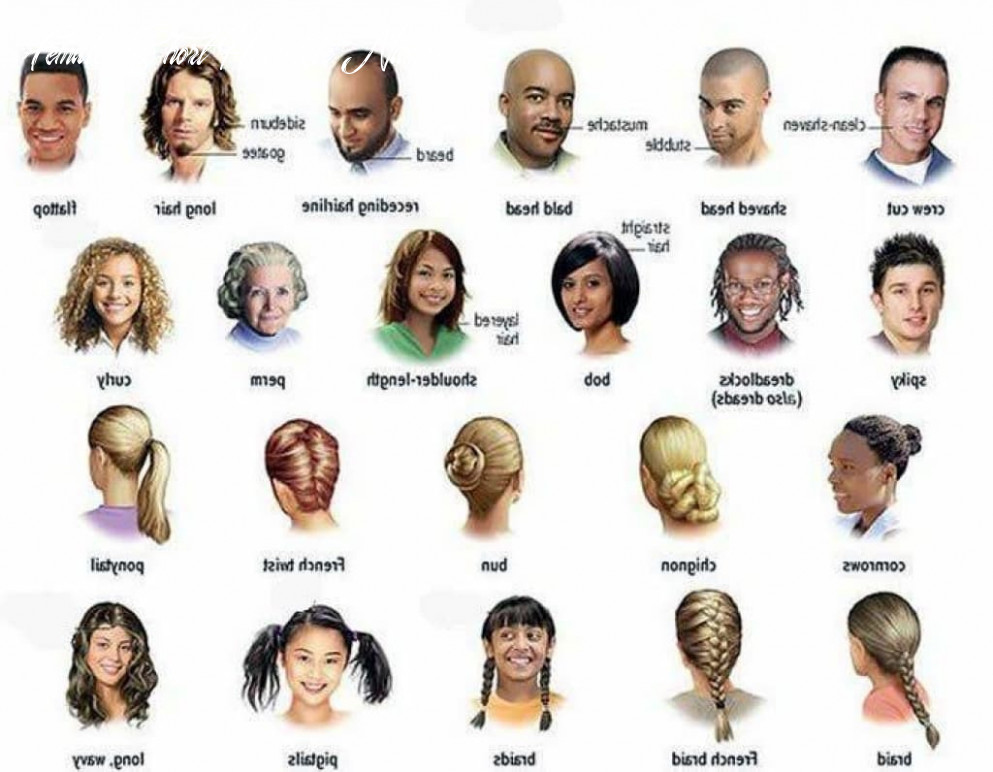 Hairstyle names for female | find your perfect hair style female short hairstyle names