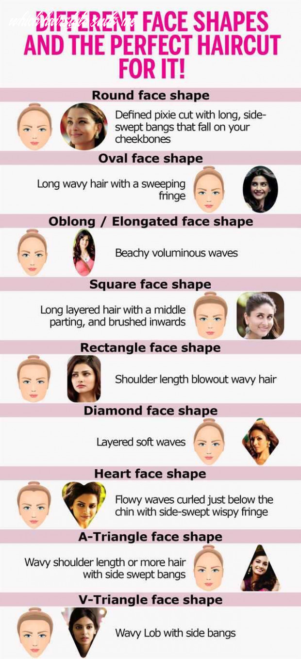 How to choose the best hairstyle for your face shape | femina