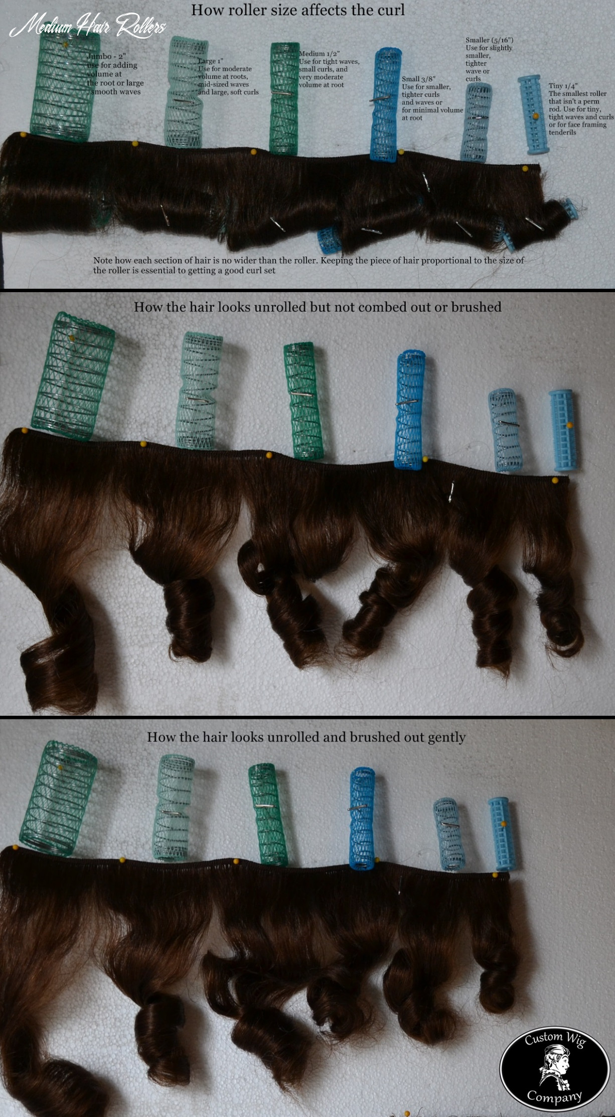 Pictorial guide to rollers part 9 what size, how many and which