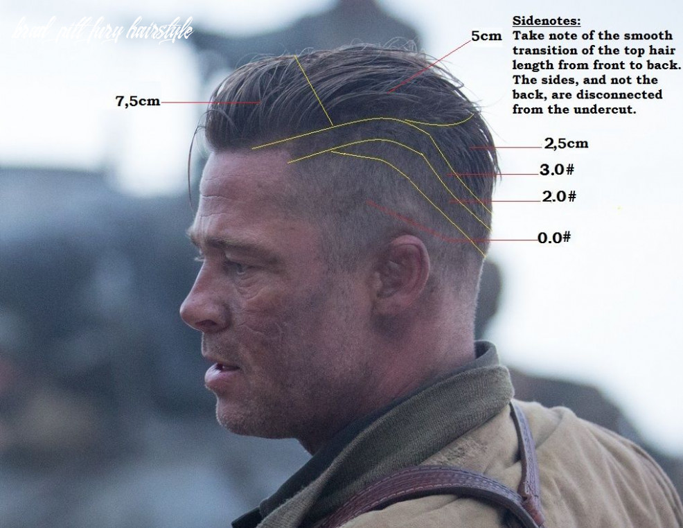 Pin on haircuts and schemes brad pitt fury hairstyle