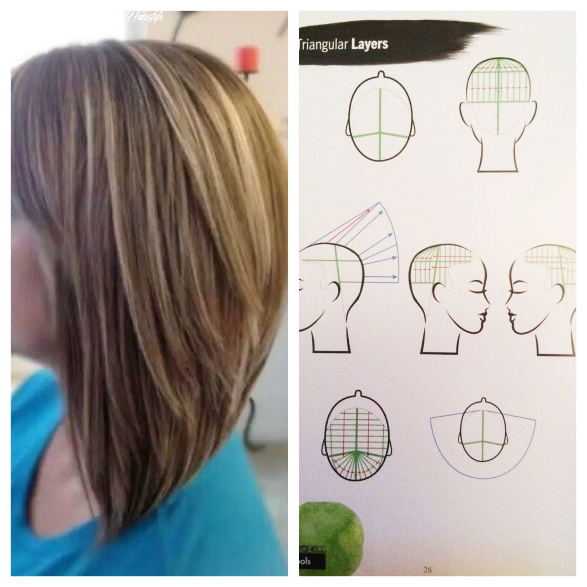 Pin on haircuts how to cut a medium hairstyle