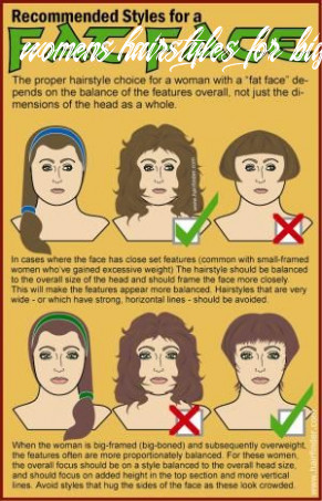Pin on health improving food womens hairstyles for big heads