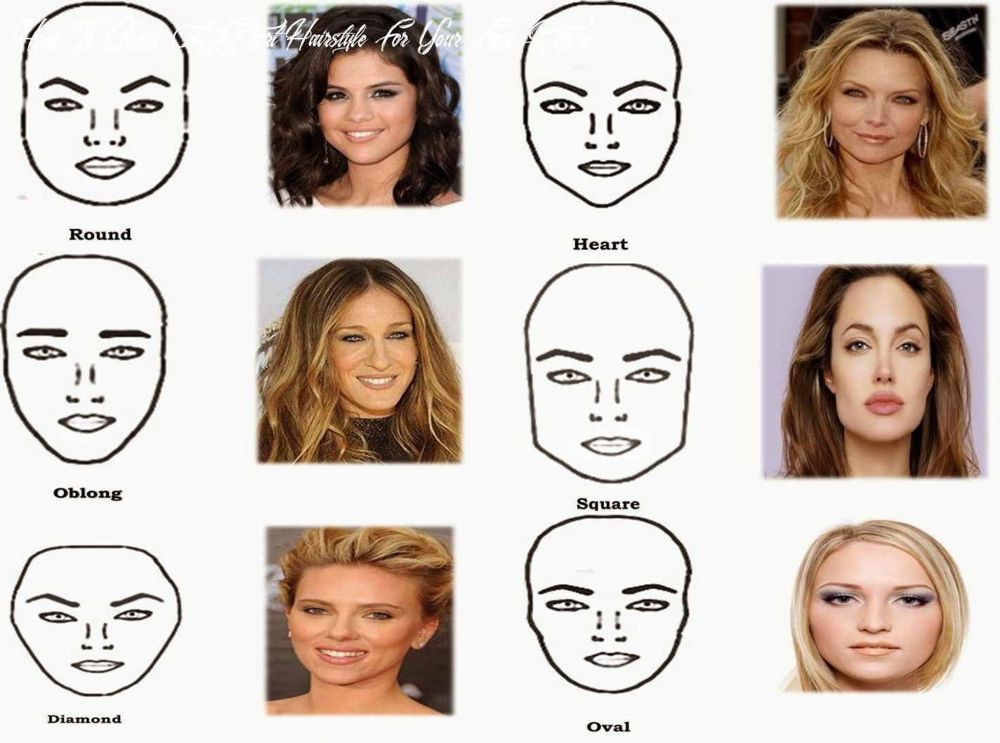 Pin on take in how to choose a short hairstyle for your face shape