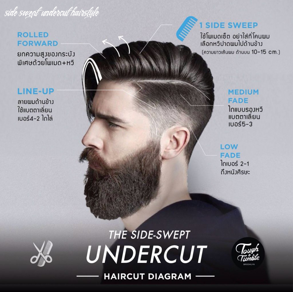 Side swept undercut | men haircut styles, undercut styles
