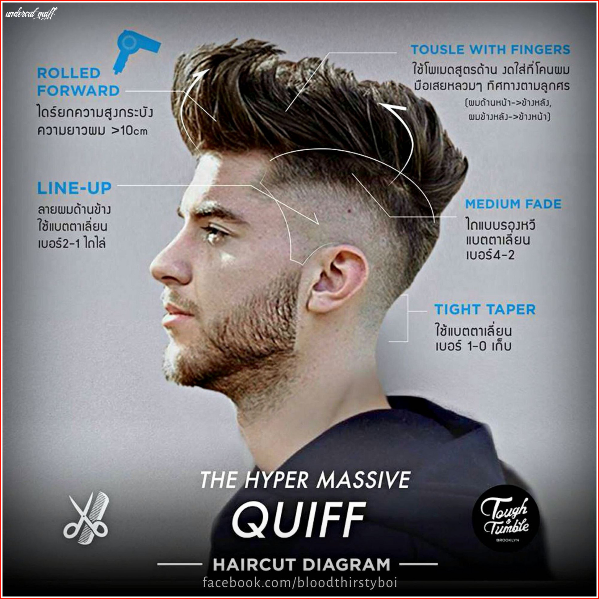 Stylish quiff hairstyle picture of braided hairstyles tutorials