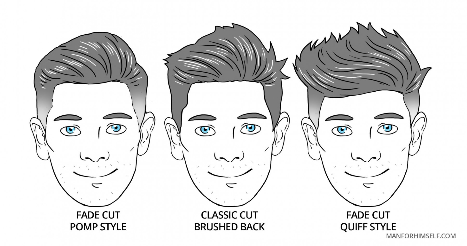 The best hairstyle for your face shape | man for himself best hairstyle for me