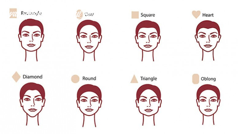 The most flattering haircuts for your face shape the trend spotter oval shape face haircut female