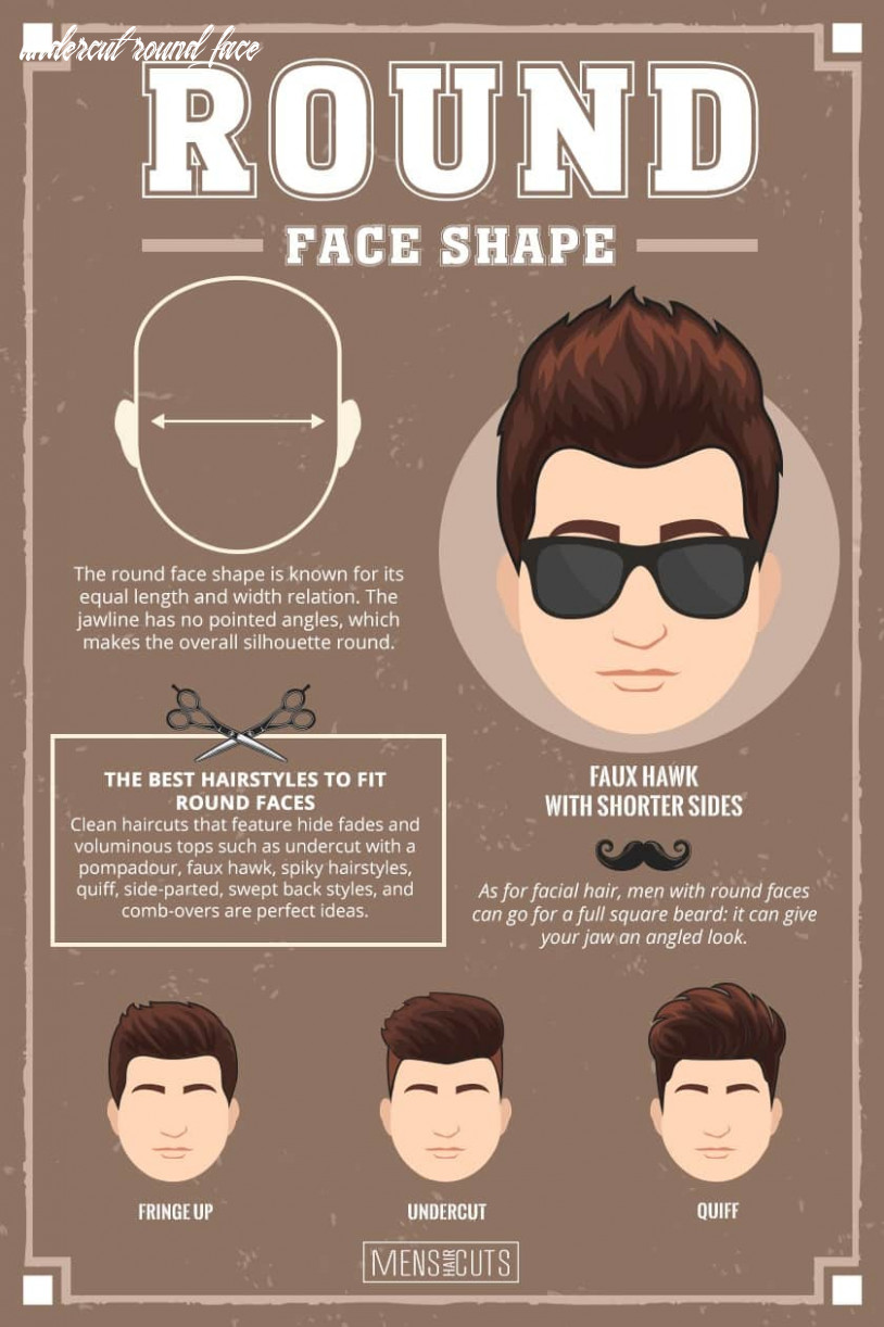 What haircut should i get for my face shape? | menshaicuts