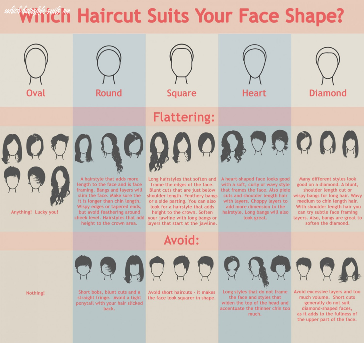 Which haircut suits your face shape? | visual